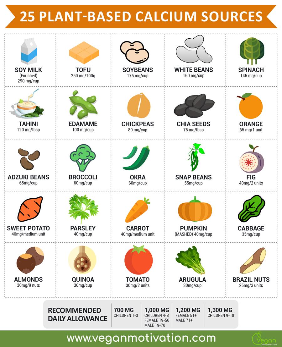vegan sources of calcium